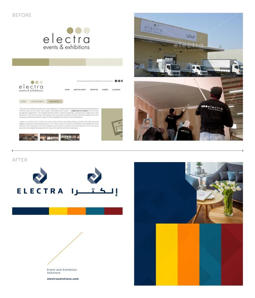 JOIE_BRANDS_ELECTRA_PROCESS